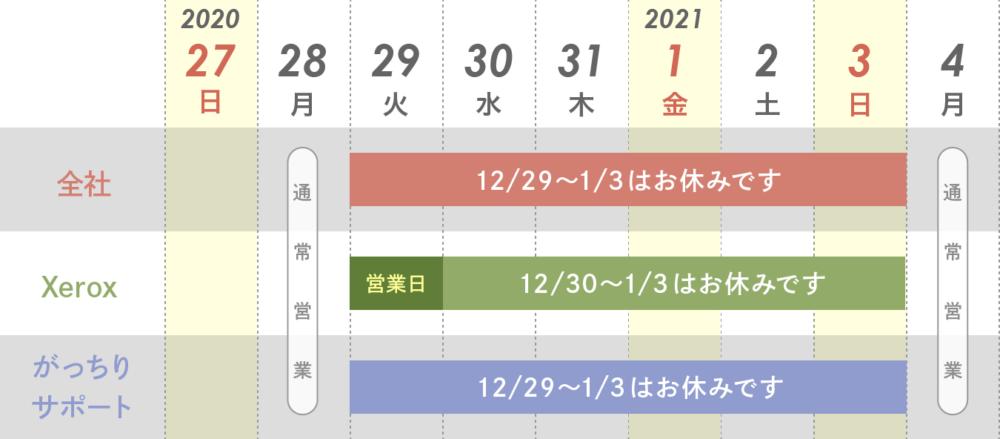 12月29日から1月3日はお休みです